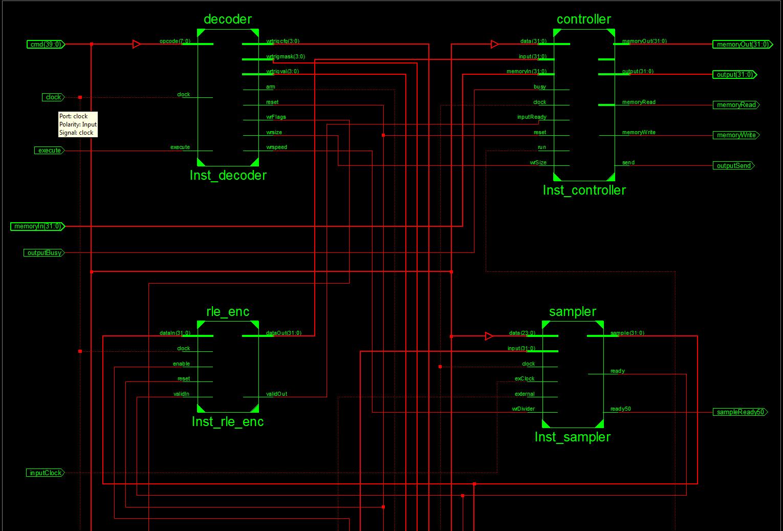 Prototype Openbench Logic Sniffer Analyzer Dangerous Prototypes Diagram Click