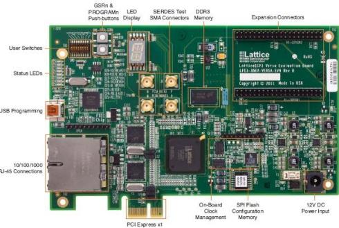 99 dollar PCI-E FPGA kit « Dangerous Prototypes