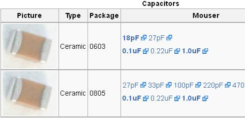 Partlist Wednesday Ceramic Capacitors 171 Dangerous Prototypes