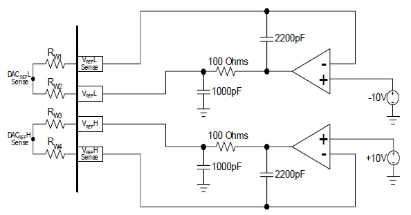 App note: Building a stable DAC external reference circuit