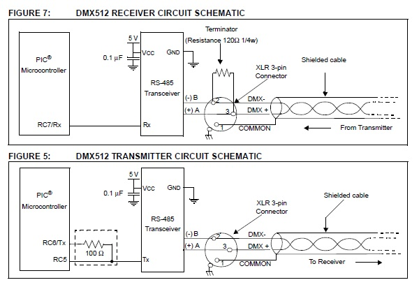 App note: DMX512 receiver and transmitter on a PIC