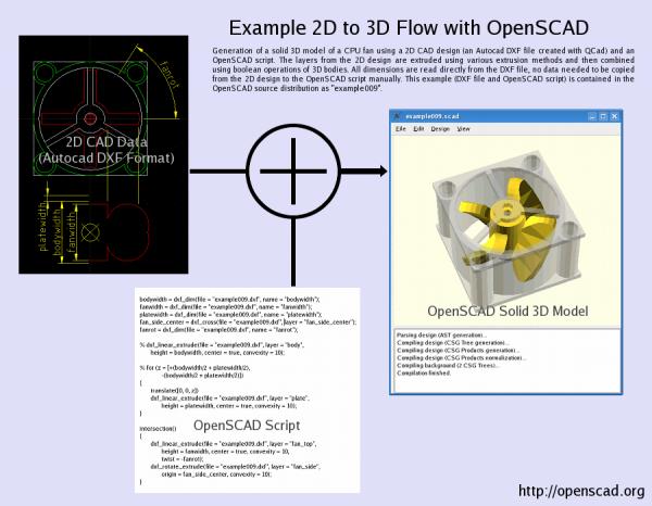 Open Source 3d Modeler