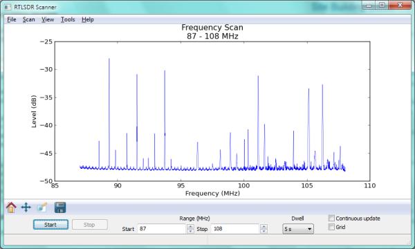 RTLSDR scan
