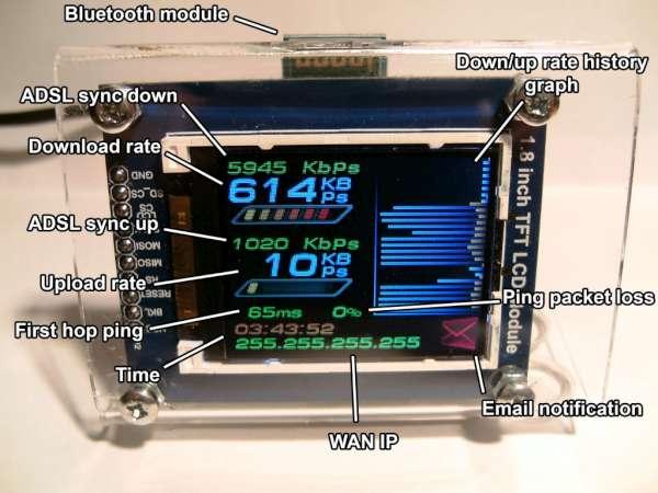 netmonlabels-W600