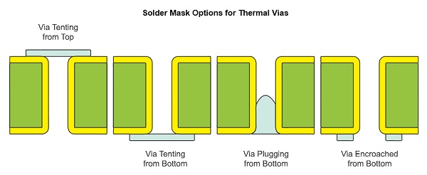 ATMapp  sc 1 st  Dangerous Prototypes & App Note: PCB mounting guidelines for surface mount devices ...