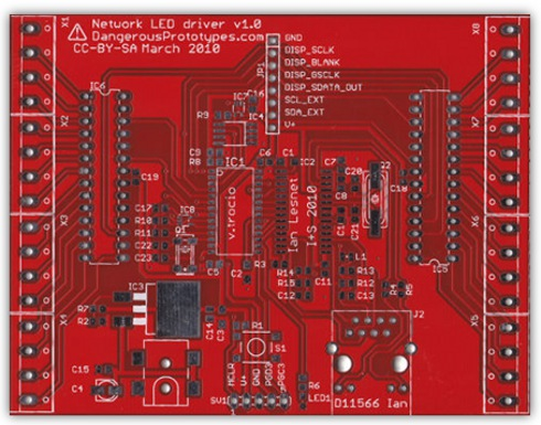 Ethernet LED driver
