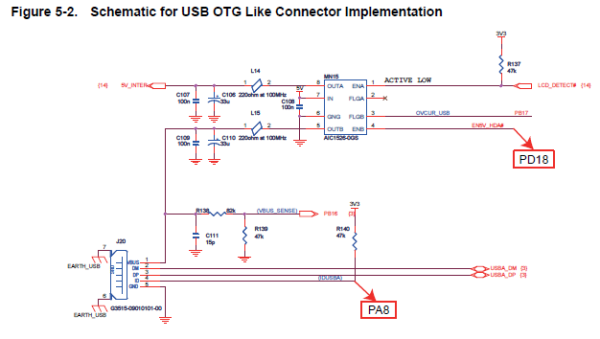 App note USB OTG like connector implementation