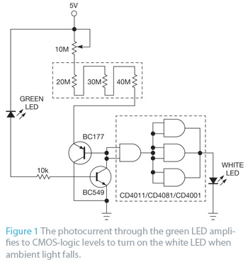 power-efficient-LED-switch