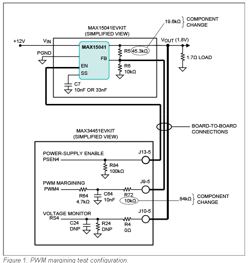 App note: PWM Margining with the MAX34451 « Dangerous Prototypes