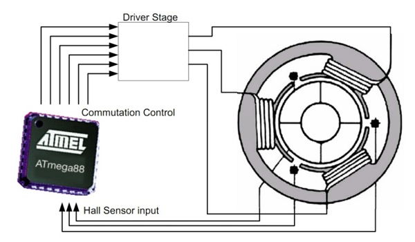 Фото магнитный двигатель своими руками