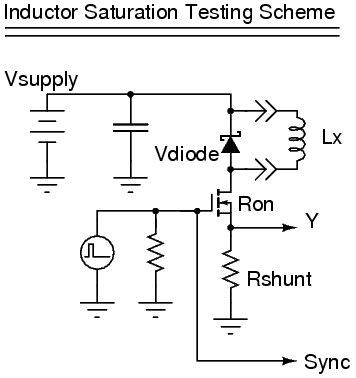 inductor-test-scheme