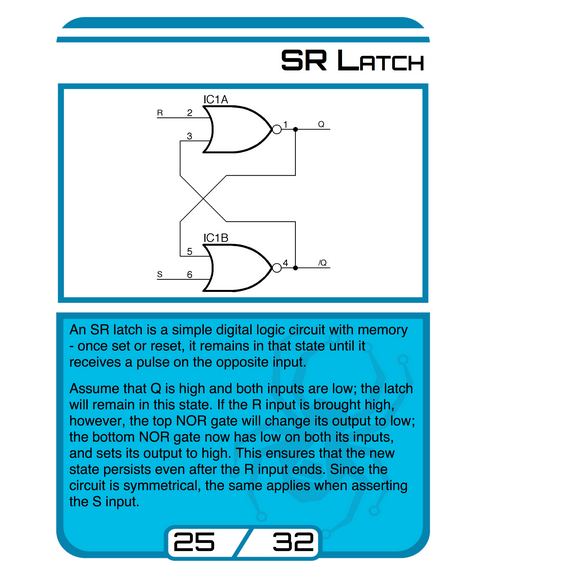 sr_latch_card_