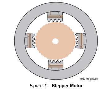 ap_CPLD_as_motor_controller