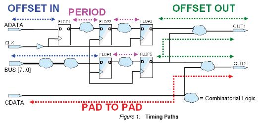 ap_CPLD_timing
