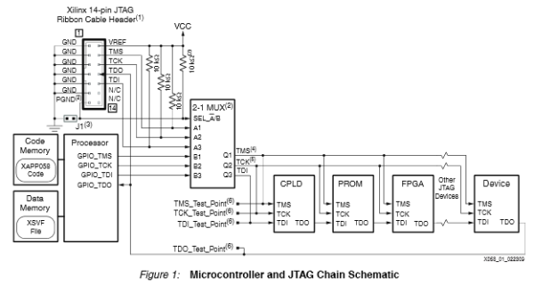 app note  xilinx in