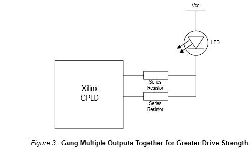 XAPP805