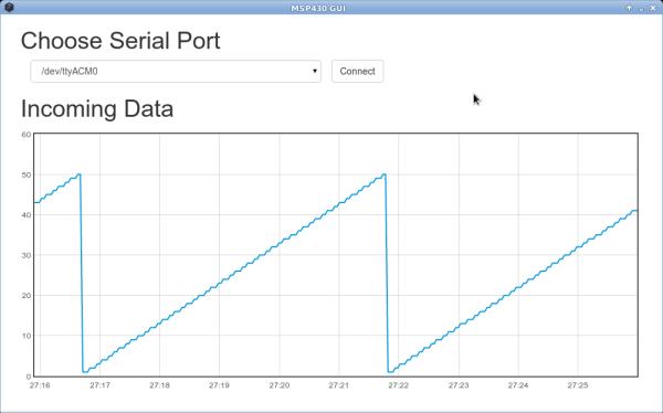 nodejs_launchpad_serial_port_msp430_linux