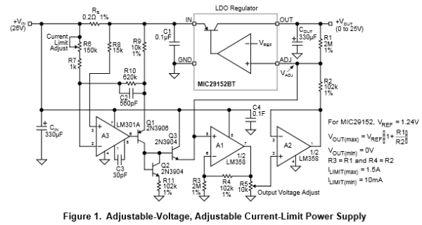 app note  simple current