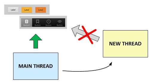 thread-vs-gui