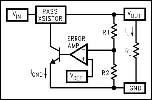 linreg-block-diagram