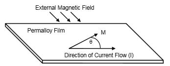 an_honeywell_magnetoresistive