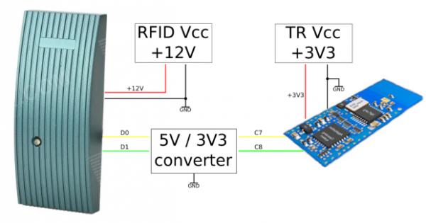 RFID-IQRF-Schema