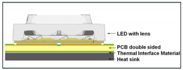 an_osram_thermal_cosideration_of_leds