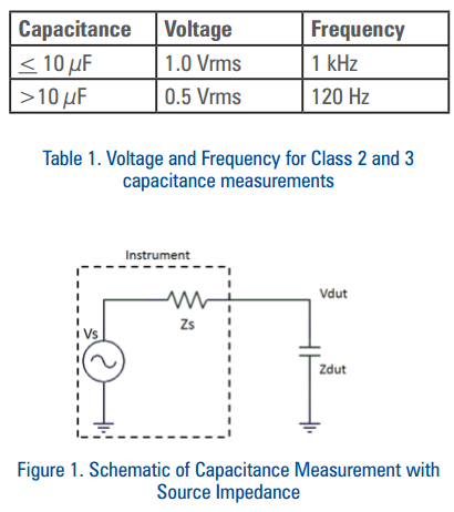 an_kemet_ceramic_cap_capacitance_measurement