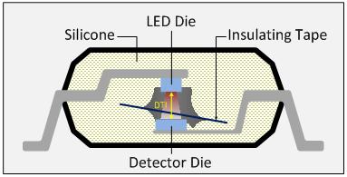 an_siliconlabs_isolators_comparison