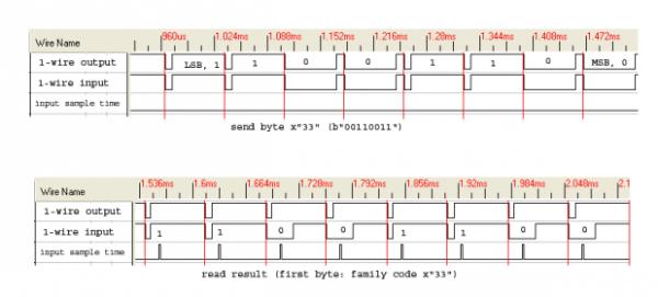 1-Wire-Protocol