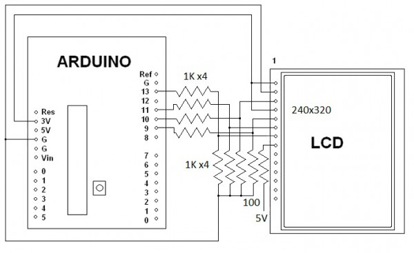 2.2 or 2.4 or 2.8 inch SPI TFT LCD ILI9341 to Arduino Uno ... Arduino Schematics on ipad schematic, atmega328 schematic, msp430 schematic, breadboard schematic, apple schematic, pcb schematic, shields schematic, wireless schematic, audio schematic, robot schematic, wiring schematic, iphone schematic, atmega32u4 schematic, servo schematic,