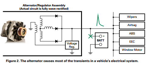 App note: Automotive circuit protection using Littelfuse automotive