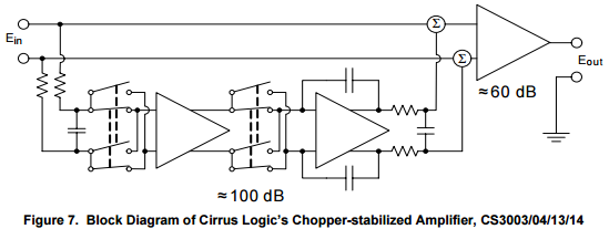 an_cirrus_logic_AN300REV1