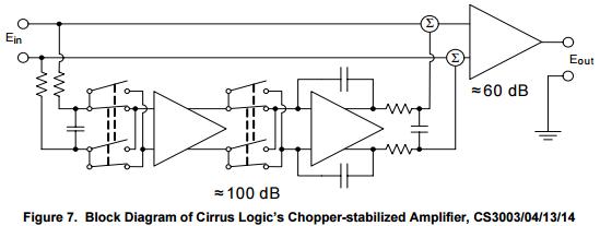 an_cirrus_logic_AN300REV1