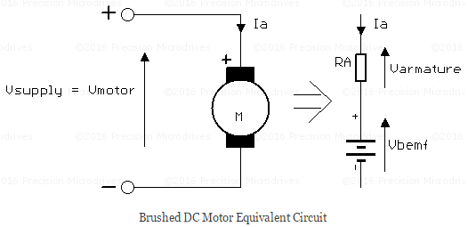 an_precision_microdrives_AB-026