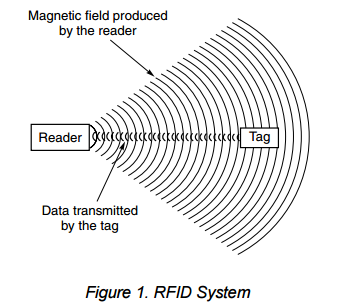 App note: Transponder coils in an RFID system – Dangerous