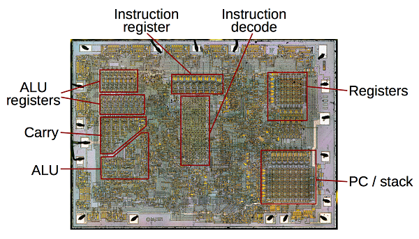 pics-die-block-diagram
