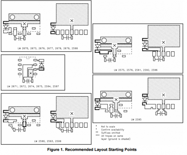 app note  simple switcher pcb layout guidelines