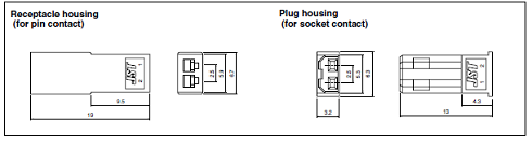 Receptacle housing