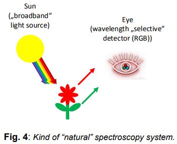 an_osram_infrared_spectroscopy_SFH473X