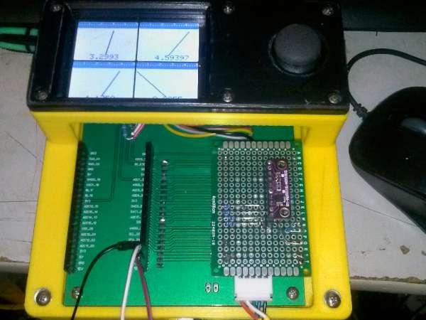 test gadfet dcvm-600