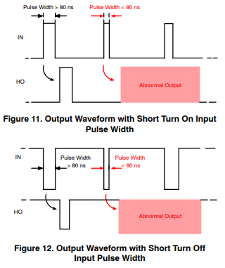 App note: Recommendations to avoid short pulse width issues
