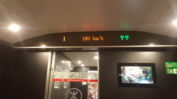 speed-display
