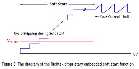 an_richtek_an010