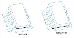 Understanding the safety certification of digital isolators