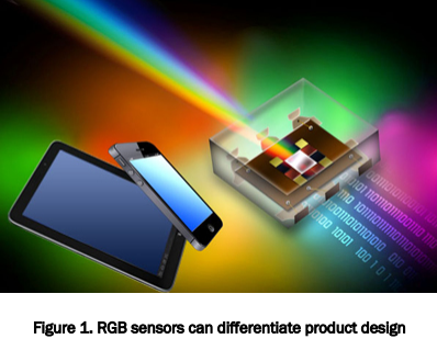 an_renesas_color-sensing-improves-user-interfaces