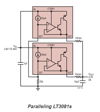 App note: Paralleling linear regulators made easy