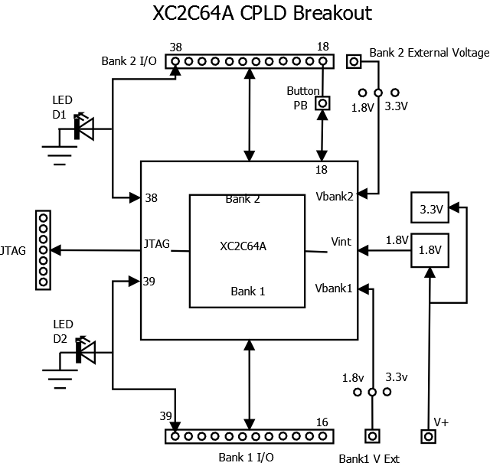 XC2C64A-CPLD-Breakout .png