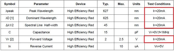 Diode Current Rating Forward Current Rating