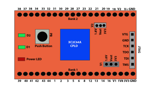 XC2C64A CPLD dev-board.png